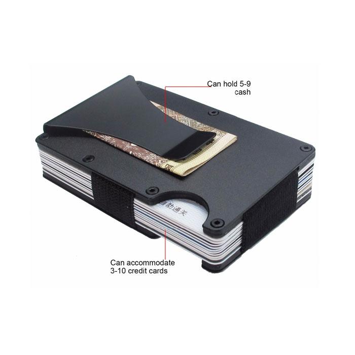 Kreditkartenetui RFID